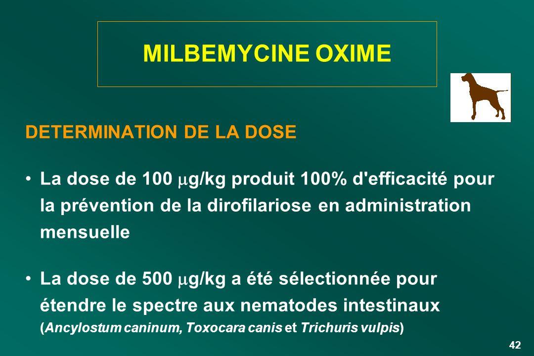 42 DETERMINATION DE LA DOSE La dose de 100 g/kg produit 100% d'efficacité pour la prévention de la dirofilariose en administration mensuelle La dose d