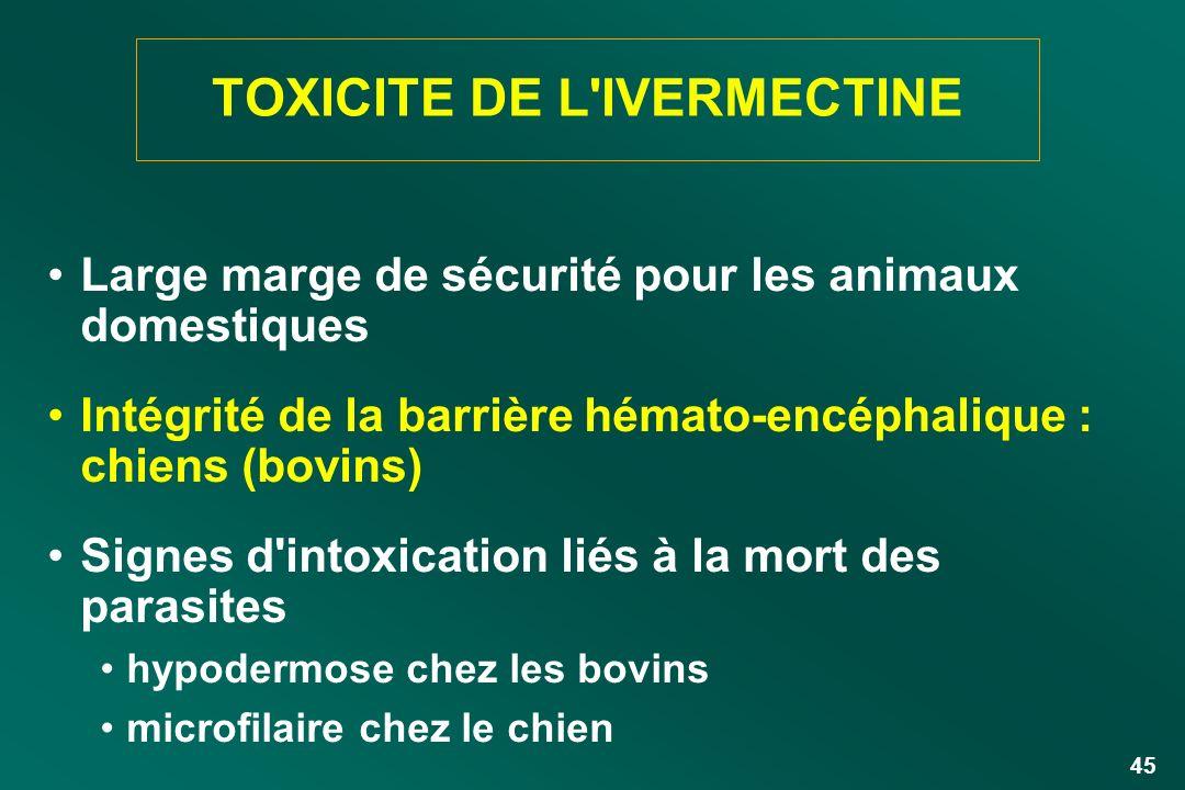 45 Large marge de sécurité pour les animaux domestiques Intégrité de la barrière hémato-encéphalique : chiens (bovins) Signes d'intoxication liés à la