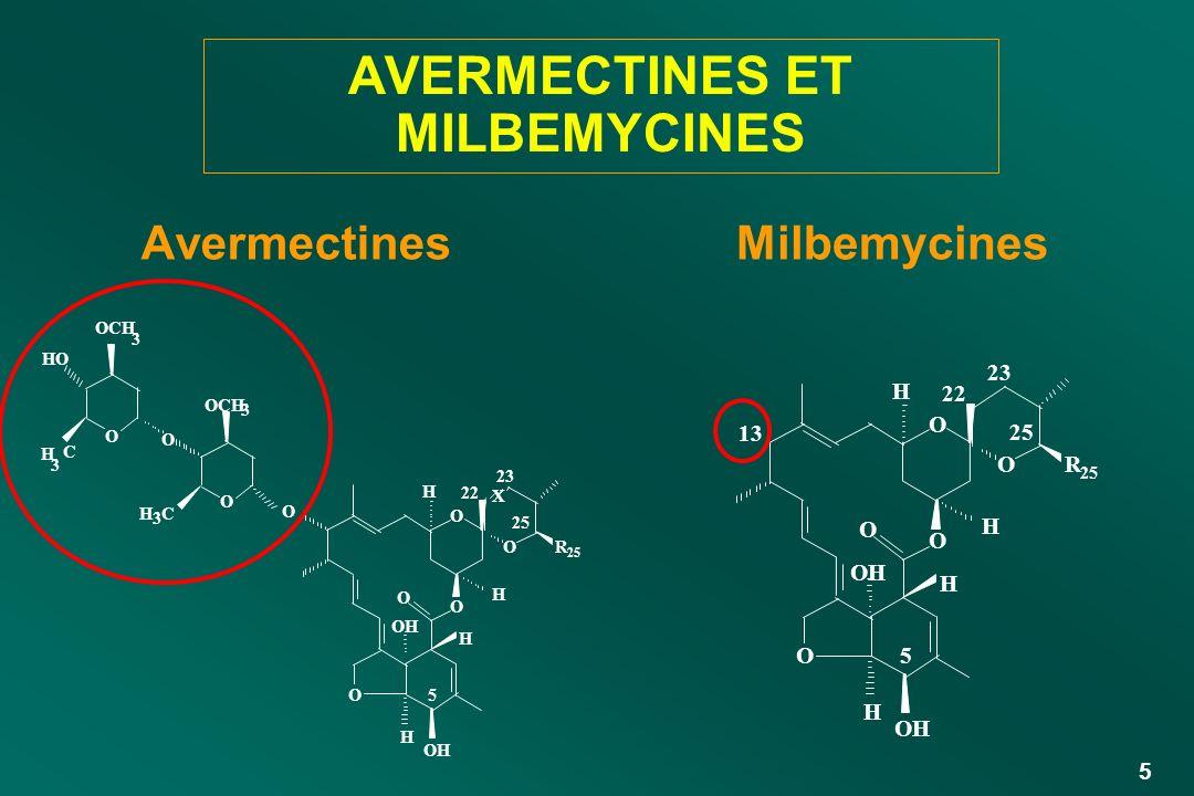 6 LACTONES MACROCYCLIQUES LACTONES MACROCYCLIQUES MILBEMYCINS family AVERMECTIN family AVERMECTIN family Streptomyces Cyanogriseus Streptomyces Hygroscopicus StreptomycesAvermitilis NEMADECTIN (genetic mutation) AVERMECTIN MOXIDECTIN DORAMECTIN IVERMECTIN MILBEMYCIN OXIME EPRINOMECTIN SELAMECTIN