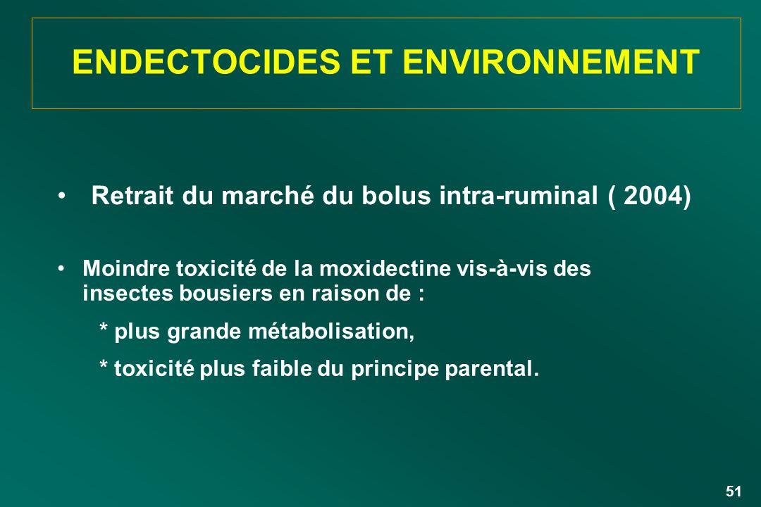 51 Moindre toxicité de la moxidectine vis-à-vis des insectes bousiers en raison de : * plus grande métabolisation, * toxicité plus faible du principe