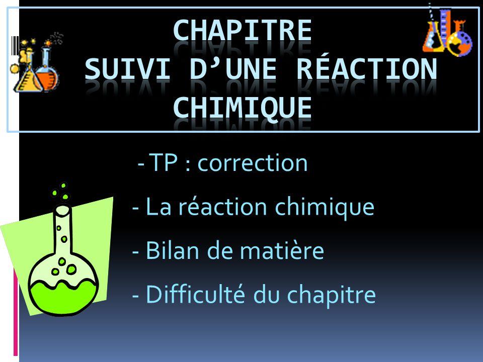 - TP : correction - La réaction chimique - Bilan de matière - Difficulté du chapitre