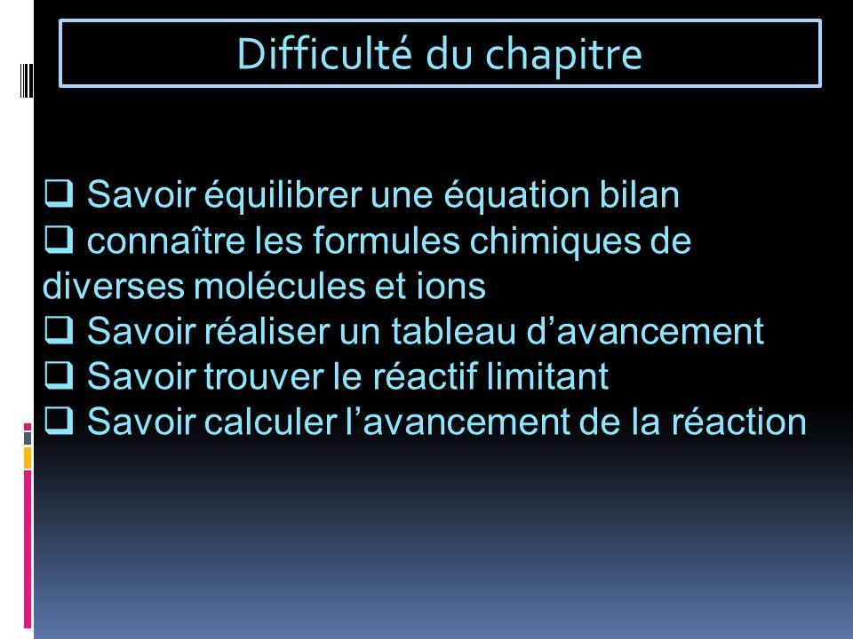 Difficulté du chapitre Savoir équilibrer une équation bilan connaître les formules chimiques de diverses molécules et ions Savoir réaliser un tableau