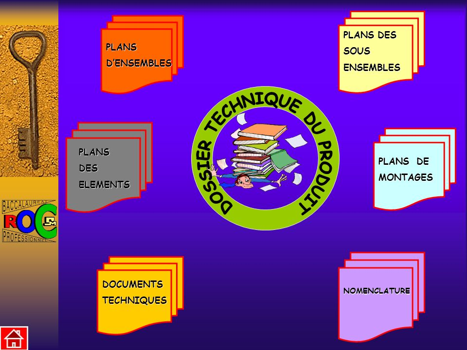 PLANS DENSEMBLES PLANS DES SOUSENSEMBLES PLANSDESELEMENTS PLANS DE MONTAGES DOCUMENTS TECHNIQUES NOMENCLATURE
