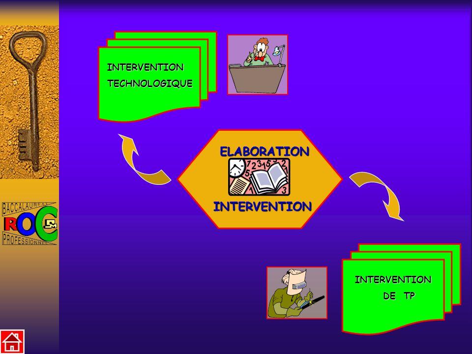 ELABORATION ELABORATION INTERVENTION INTERVENTION DE TP DE TP INTERVENTIONTECHNOLOGIQUE