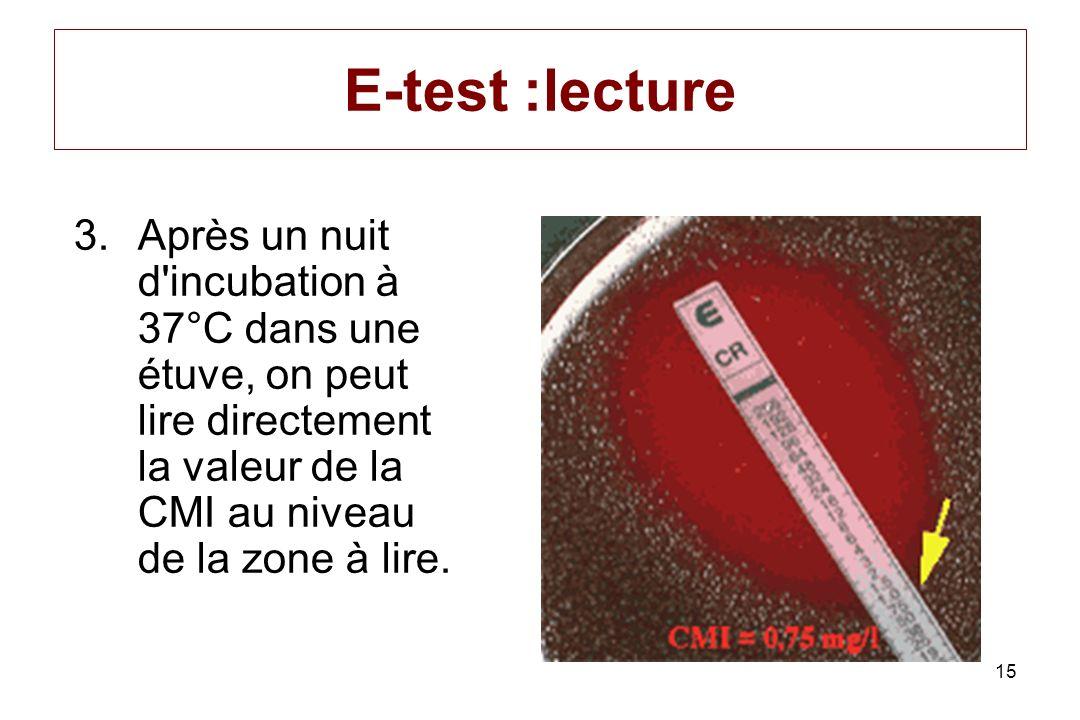 15 E-test :lecture 3.Après un nuit d incubation à 37°C dans une étuve, on peut lire directement la valeur de la CMI au niveau de la zone à lire.