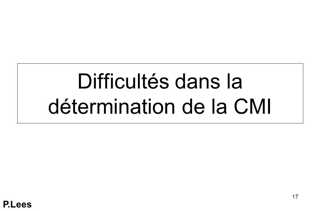 17 Difficultés dans la détermination de la CMI P.Lees