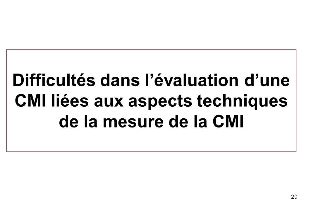 20 Difficultés dans lévaluation dune CMI liées aux aspects techniques de la mesure de la CMI