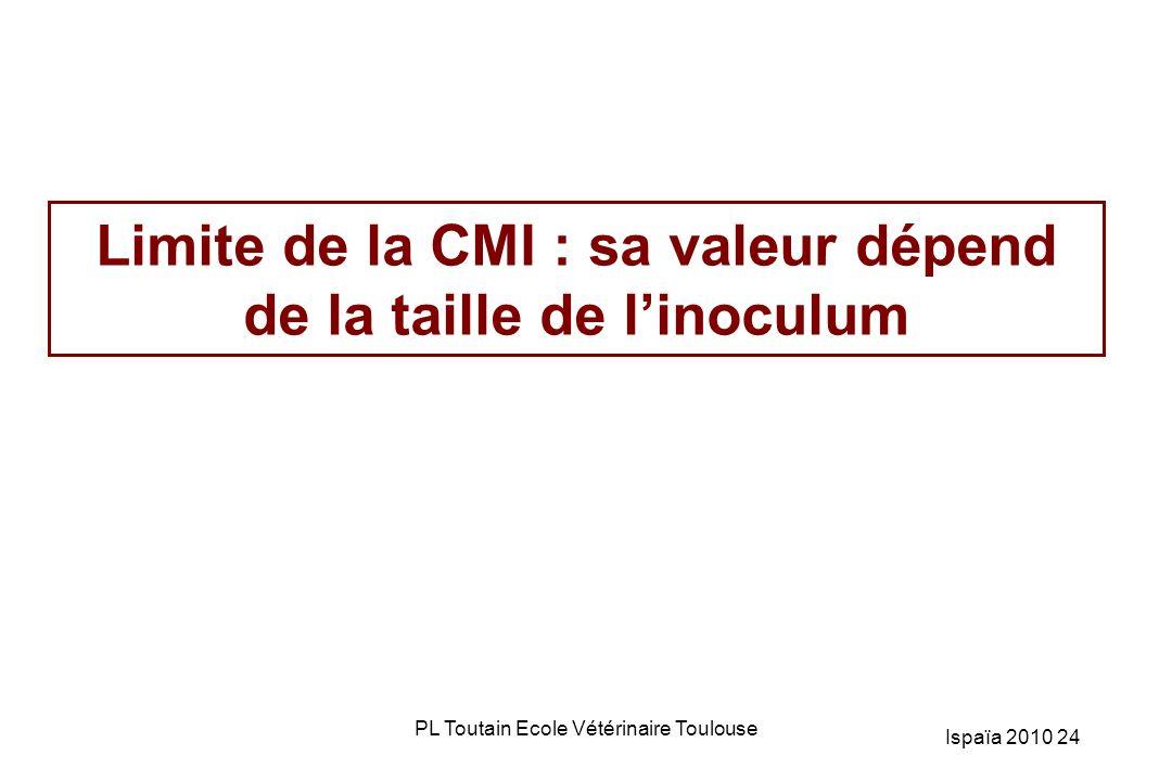 PL Toutain Ecole Vétérinaire Toulouse Ispaïa 2010 24 Limite de la CMI : sa valeur dépend de la taille de linoculum