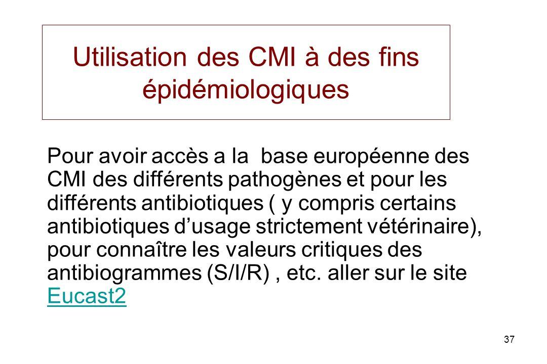 37 Utilisation des CMI à des fins épidémiologiques Pour avoir accès a la base européenne des CMI des différents pathogènes et pour les différents antibiotiques ( y compris certains antibiotiques dusage strictement vétérinaire), pour connaître les valeurs critiques des antibiogrammes (S/I/R), etc.