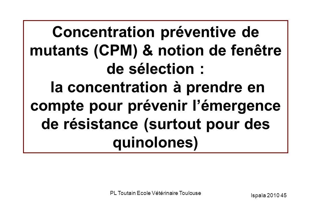 PL Toutain Ecole Vétérinaire Toulouse Ispaïa 2010 45 Concentration préventive de mutants (CPM) & notion de fenêtre de sélection : la concentration à prendre en compte pour prévenir lémergence de résistance (surtout pour des quinolones)