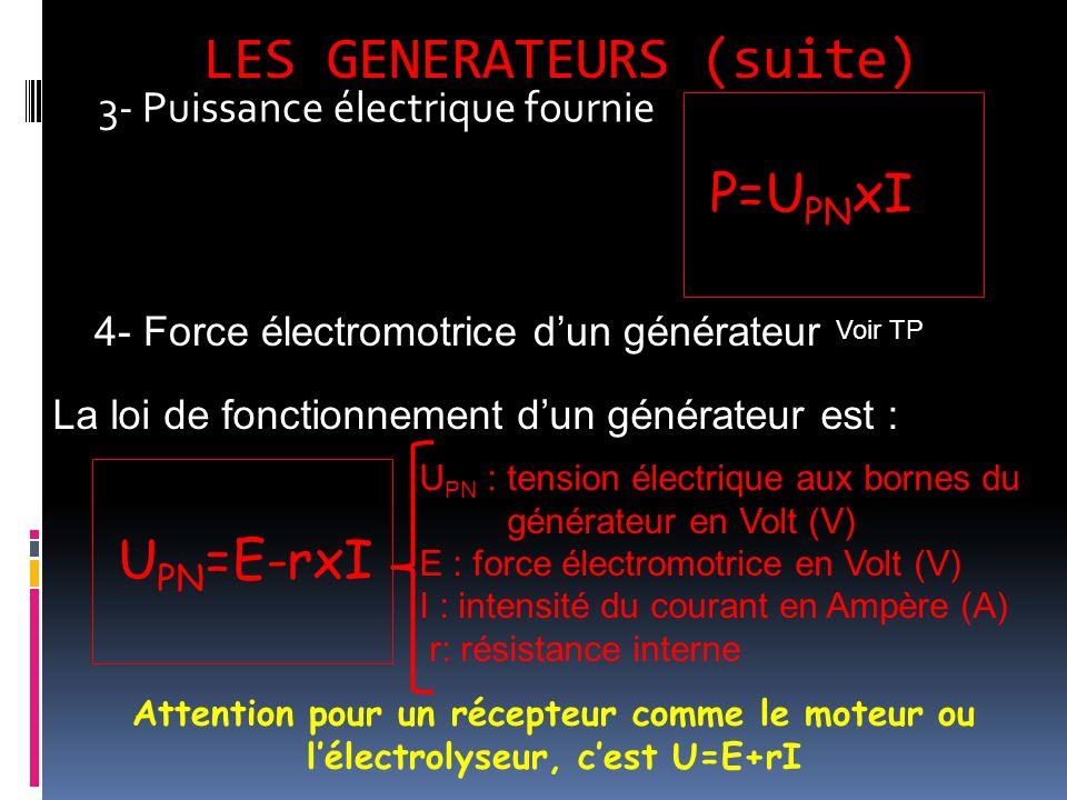 LES GENERATEURS (suite) 3- Puissance électrique fournie U PN =E-rxI 4- Force électromotrice dun générateur Voir TP La loi de fonctionnement dun généra