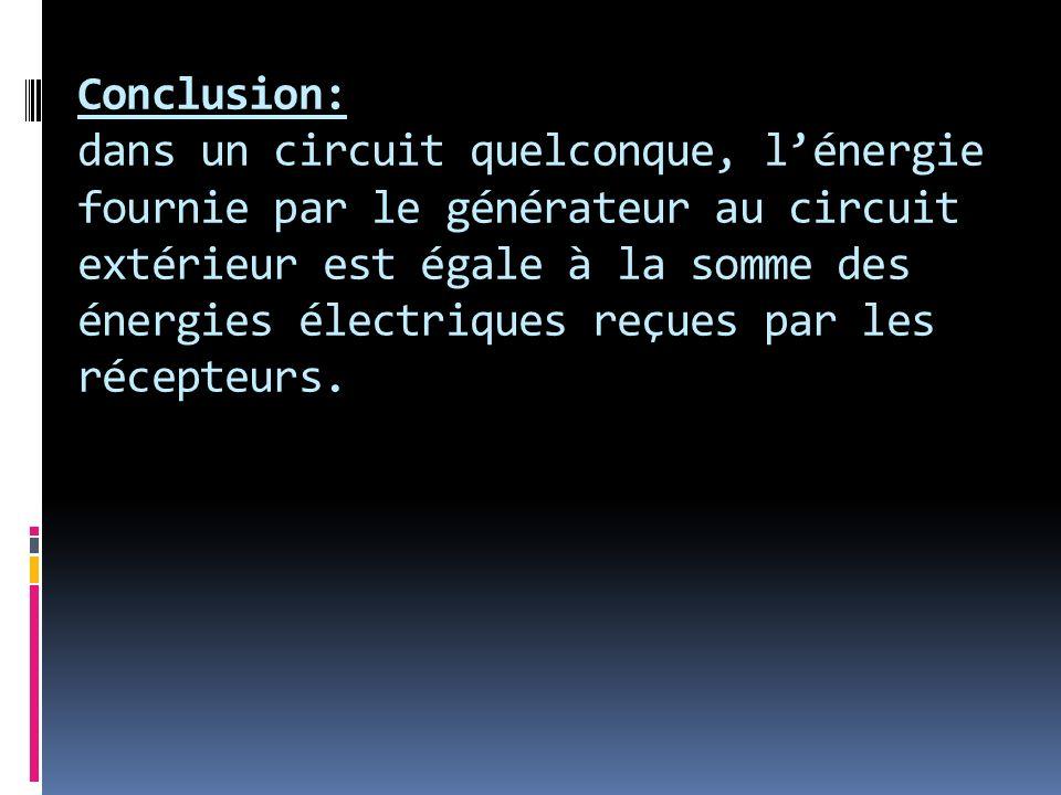 Conclusion: dans un circuit quelconque, lénergie fournie par le générateur au circuit extérieur est égale à la somme des énergies électriques reçues p