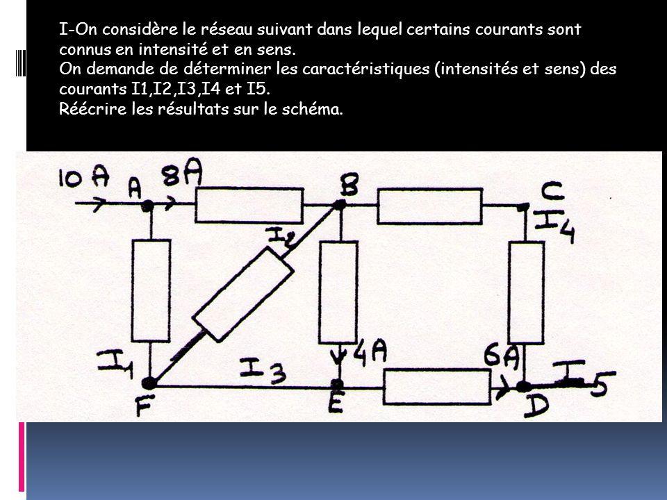 I-On considère le réseau suivant dans lequel certains courants sont connus en intensité et en sens. On demande de déterminer les caractéristiques (int