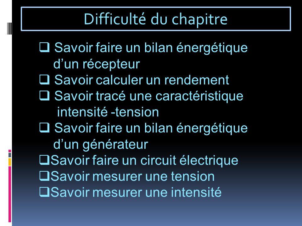 Difficulté du chapitre Savoir faire un bilan énergétique dun récepteur Savoir calculer un rendement Savoir tracé une caractéristique intensité -tensio