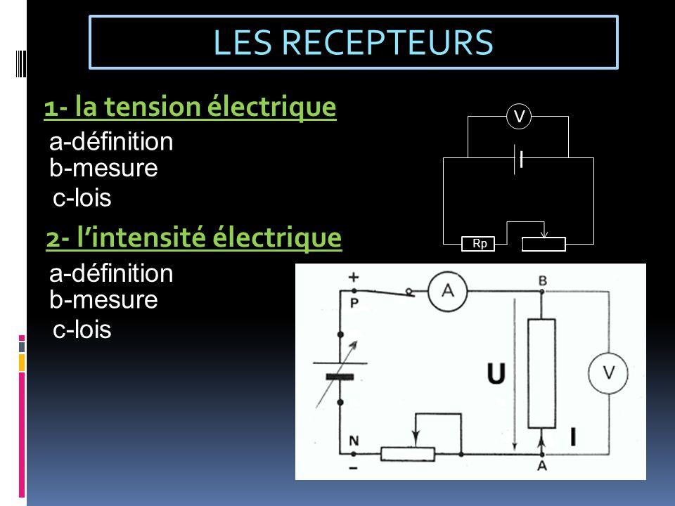 LES RECEPTEURS 1- la tension électrique 2- lintensité électrique a-définition b-mesure c-lois a-définition b-mesure c-lois V Rp