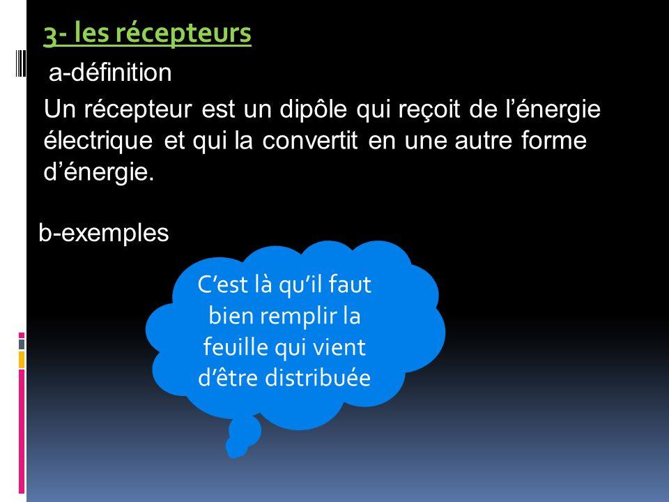 exemple de recepteur electrique