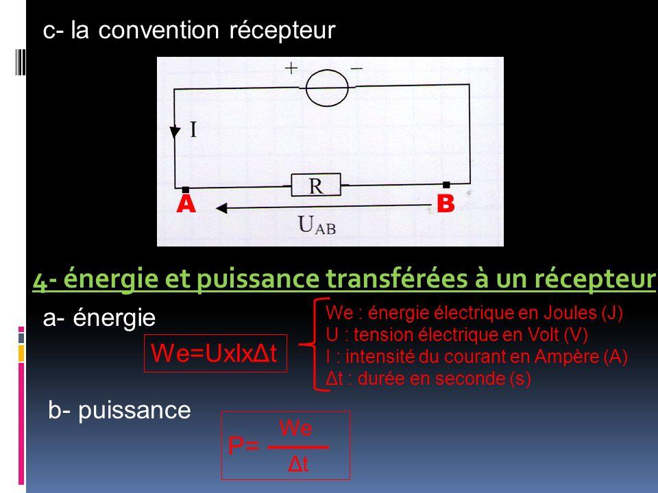 c- la convention récepteur AB.. 4- énergie et puissance transférées à un récepteur a- énergie b- puissance We=UxIxΔt P= We ΔtΔt We : énergie électriqu