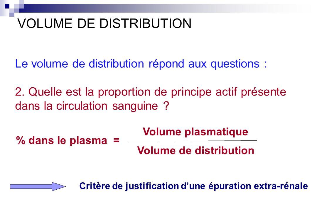 Le volume de distribution répond aux questions : 2. Quelle est la proportion de principe actif présente dans la circulation sanguine ? VOLUME DE DISTR