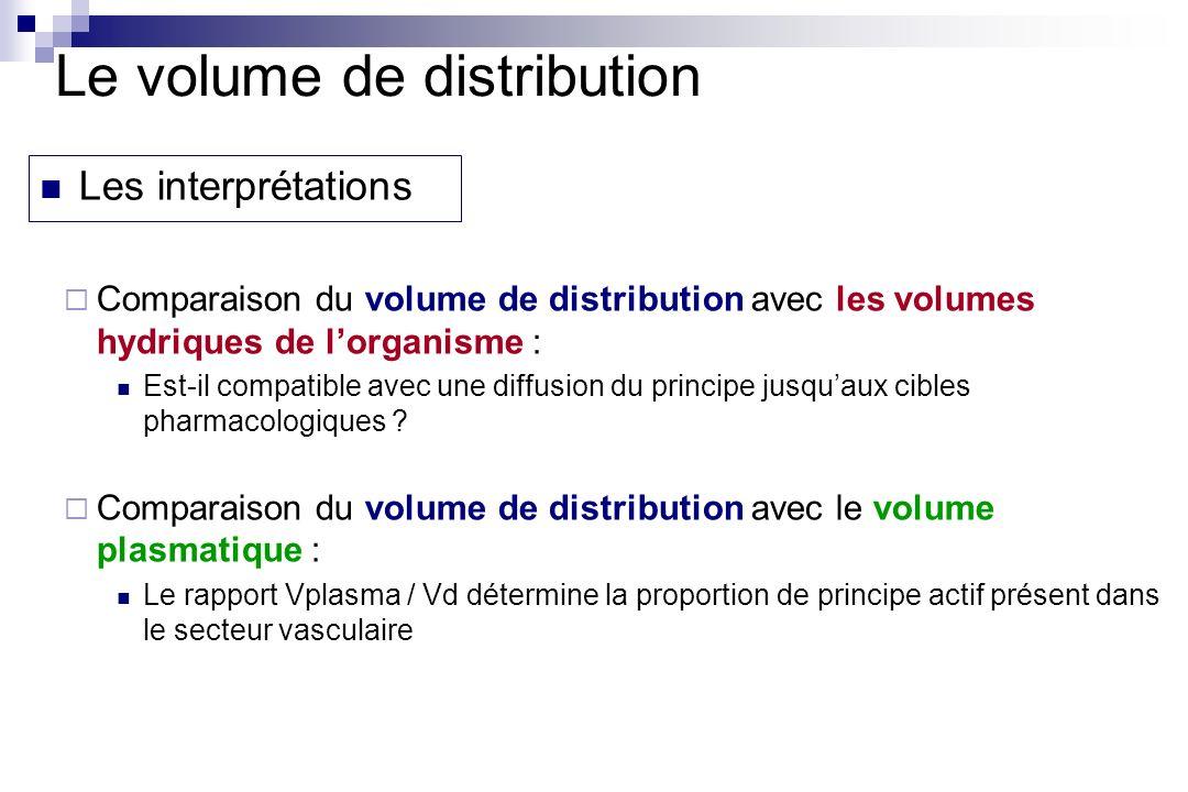 Comparaison du volume de distribution avec les volumes hydriques de lorganisme : Est-il compatible avec une diffusion du principe jusquaux cibles phar