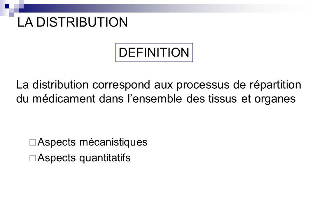 La distribution correspond aux processus de répartition du médicament dans lensemble des tissus et organes DEFINITION LA DISTRIBUTION Aspects mécanist