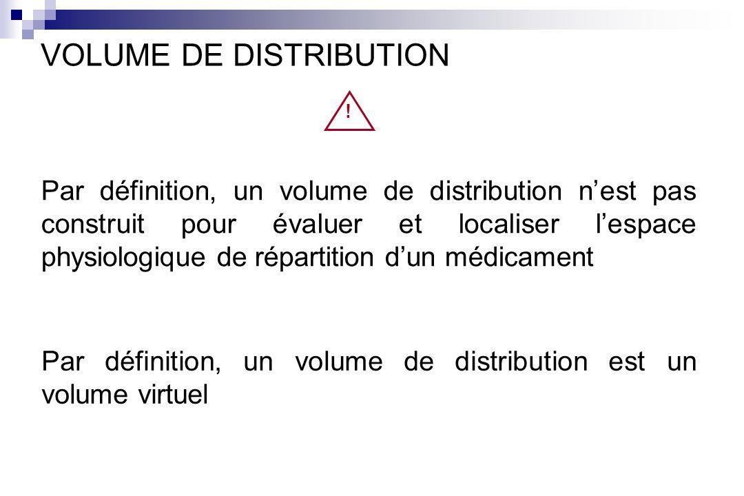 Par définition, un volume de distribution nest pas construit pour évaluer et localiser lespace physiologique de répartition dun médicament Par définit