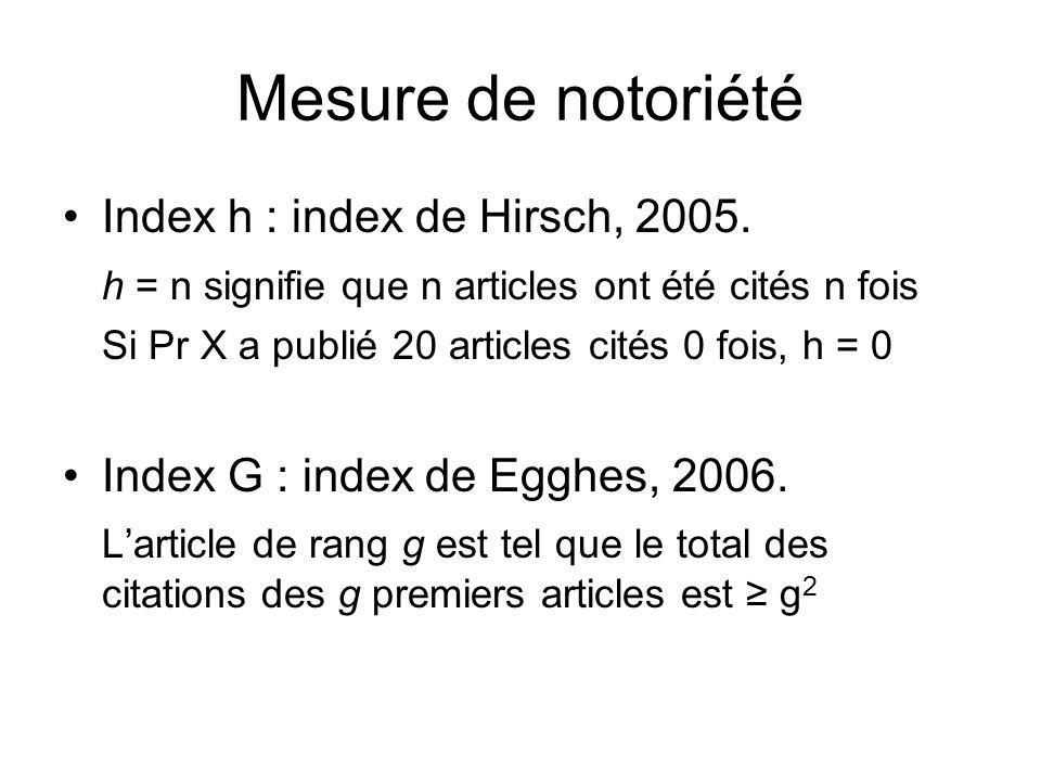 Mesure de notoriété Index h : index de Hirsch, 2005.