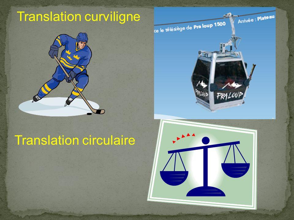 Translation curviligne Translation circulaire