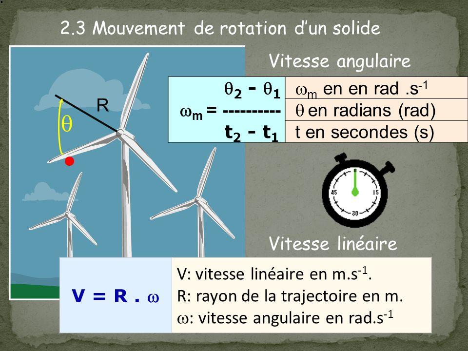 2.3 Mouvement de rotation dun solide Vitesse angulaire Vitesse linéaire 2 - 1 m en en rad.s -1 m = ---------- en radians (rad) t 2 - t 1 t en secondes