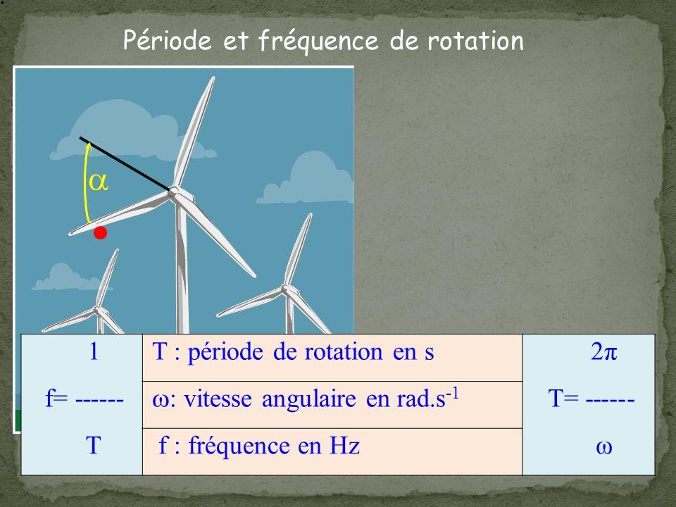 Période et fréquence de rotation 1T : période de rotation en s 2π f= ------ : vitesse angulaire en rad.s -1 T= ------ T f : fréquence en Hz ω