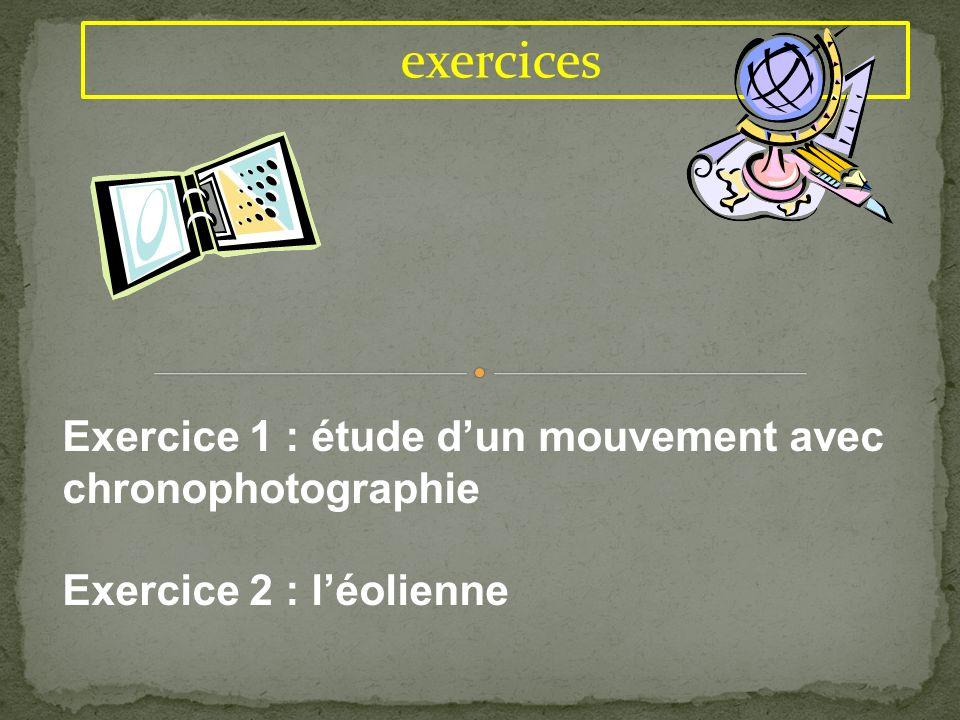 exercices Exercice 1 : étude dun mouvement avec chronophotographie Exercice 2 : léolienne