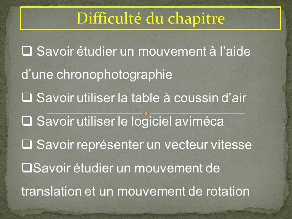 Difficulté du chapitre Savoir étudier un mouvement à laide dune chronophotographie Savoir utiliser la table à coussin dair Savoir utiliser le logiciel