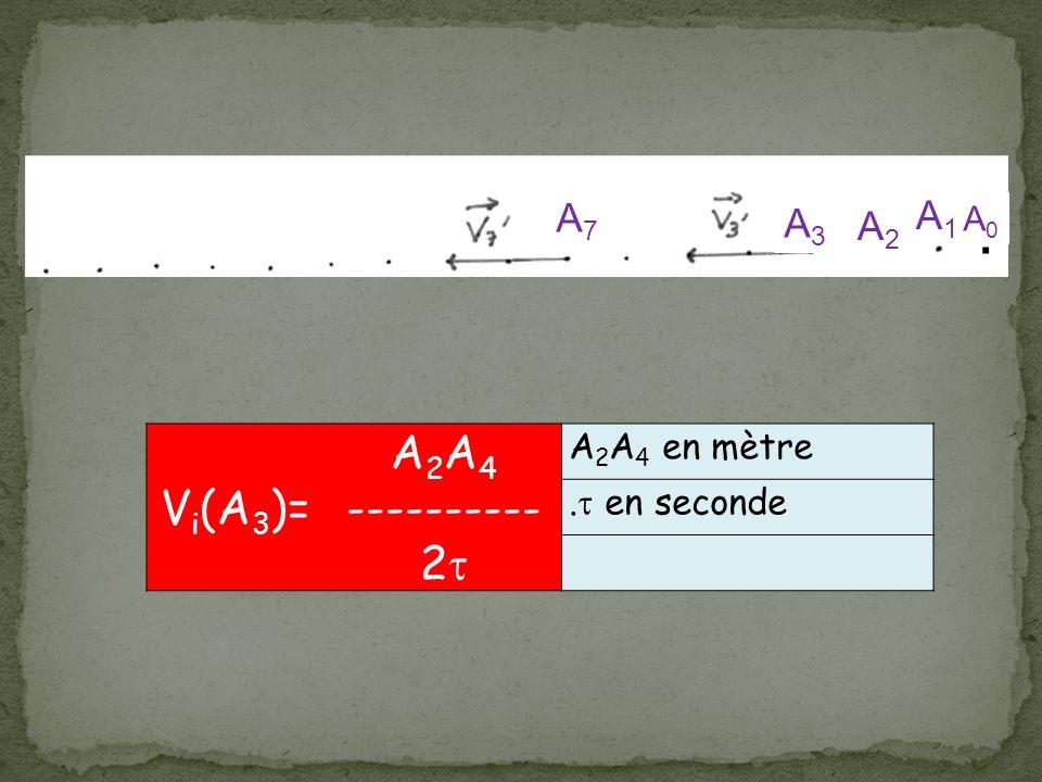 A1A1 A2A2 A3A3 A7A7. A0A0 A2A4A2A4 A 2 A 4 en mètre V i (A 3 )=----------. en seconde 2