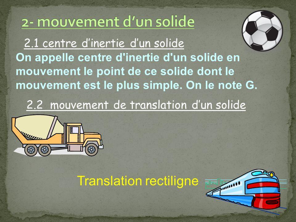 2.1 centre dinertie dun solide 2.2 mouvement de translation dun solide On appelle centre d'inertie d'un solide en mouvement le point de ce solide dont