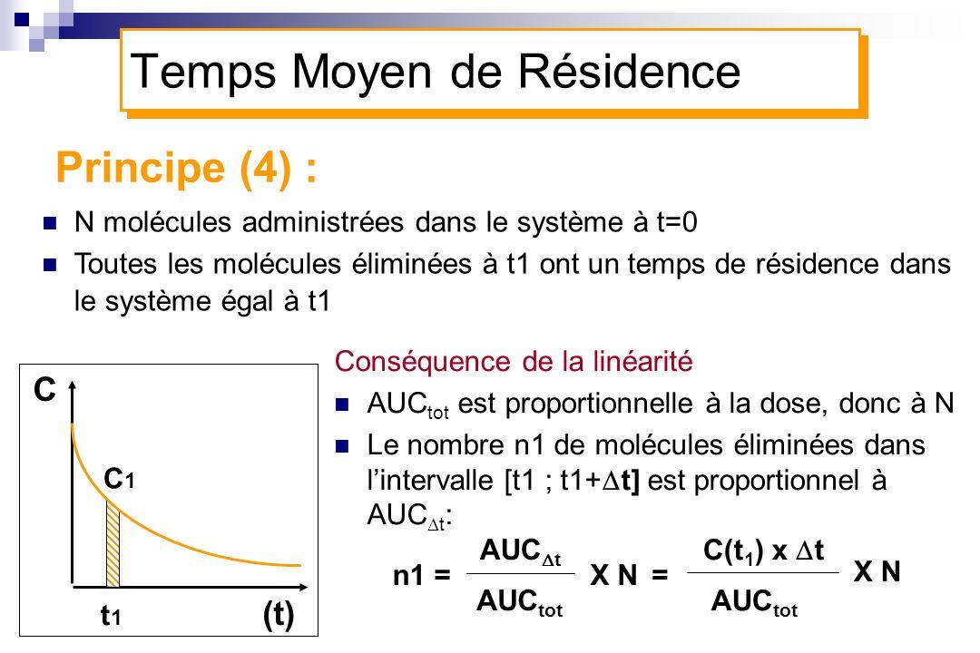 Conséquence de la linéarité AUC tot est proportionnelle à la dose, donc à N Le nombre n1 de molécules éliminées dans lintervalle [t1 ; t1+ t] est prop