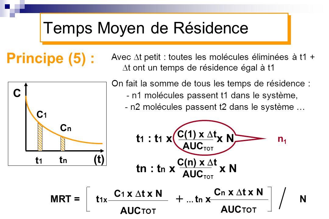 On fait la somme de tous les temps de résidence : - n1 molécules passent t1 dans le système, - n2 molécules passent t2 dans le système … Principe (5)