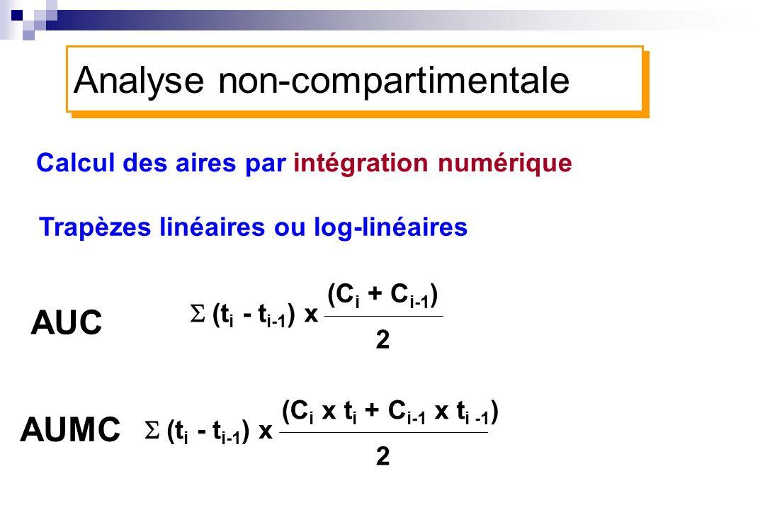 AUC AUMC Trapèzes linéaires ou log-linéaires (t i - t i-1 ) x (C i + C i-1 ) 2 (t i - t i-1 ) x (C i x t i + C i-1 x t i -1 ) 2 Analyse non-compartime