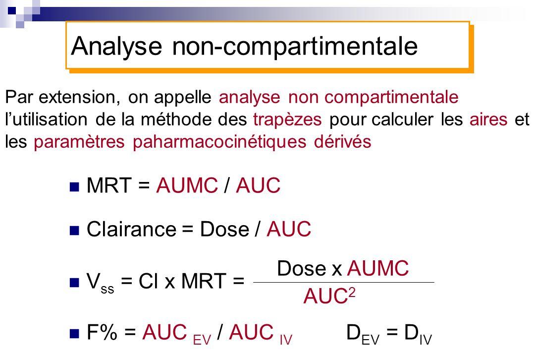 MRT = AUMC / AUC Clairance = Dose / AUC V ss = Cl x MRT = F% = AUC EV / AUC IV D EV = D IV Dose x AUMC AUC 2 Par extension, on appelle analyse non com