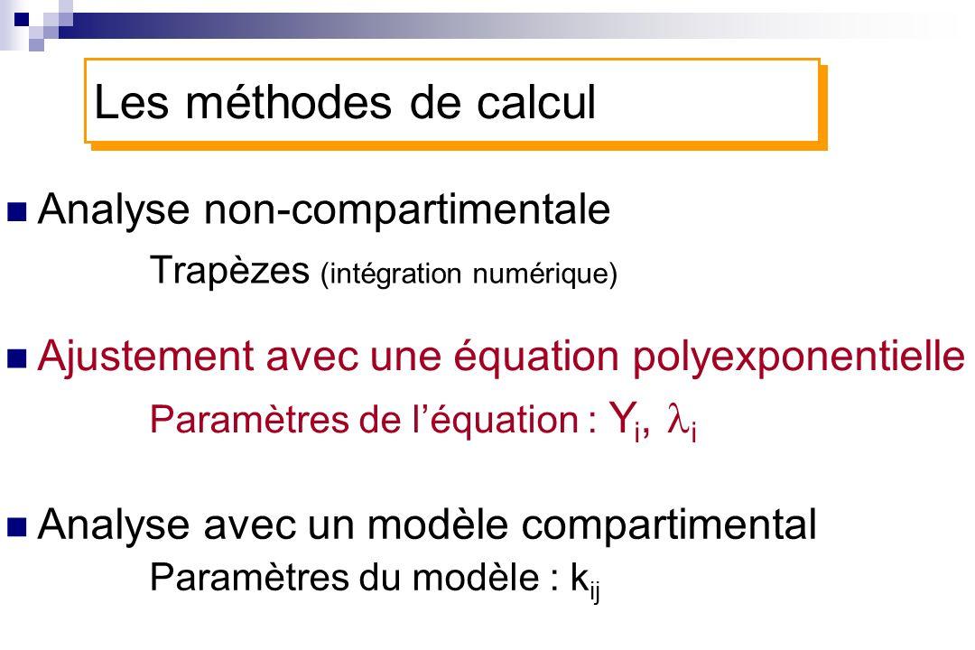 Trapèzes (intégration numérique) Ajustement avec une équation polyexponentielle Paramètres de léquation : Y i, i Analyse avec un modèle compartimental