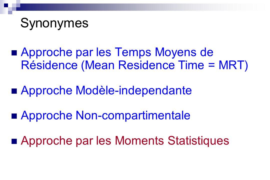 Approche par les Temps Moyens de Résidence (Mean Residence Time = MRT) Approche Modèle-independante Approche Non-compartimentale Approche par les Mome