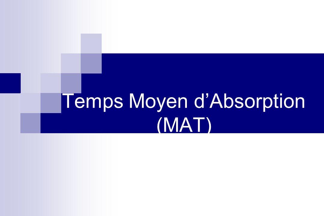 Temps Moyen dAbsorption (MAT)