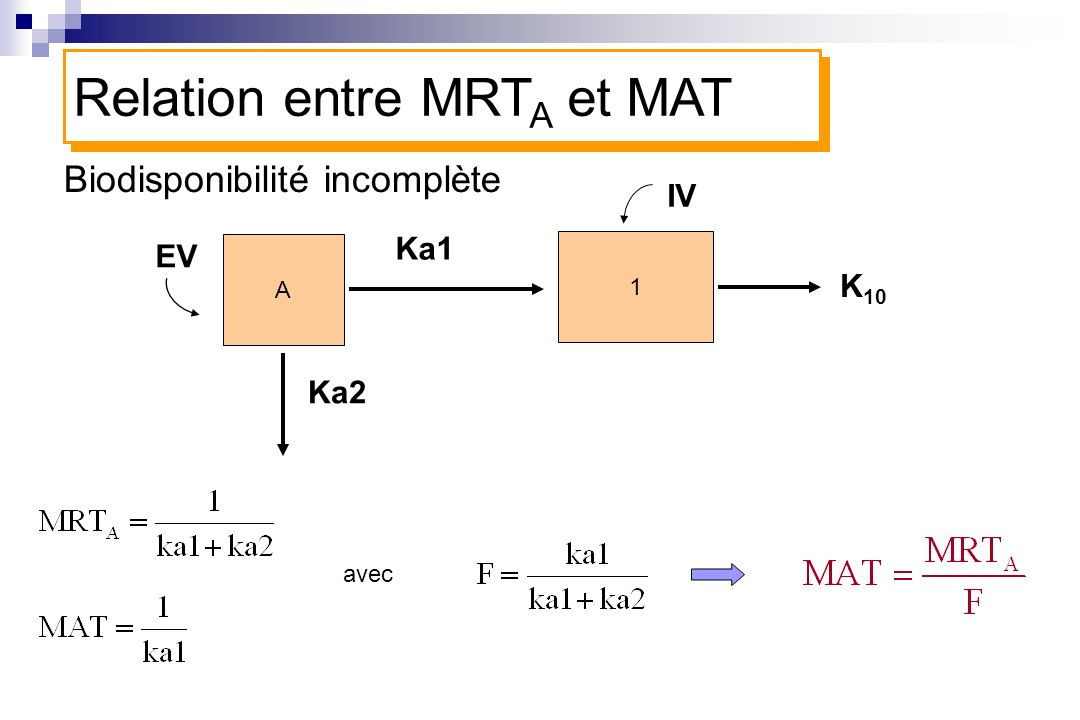Relation entre MRT A et MAT Biodisponibilité incomplète A 1 Ka1 K 10 IV EV Ka2 avec