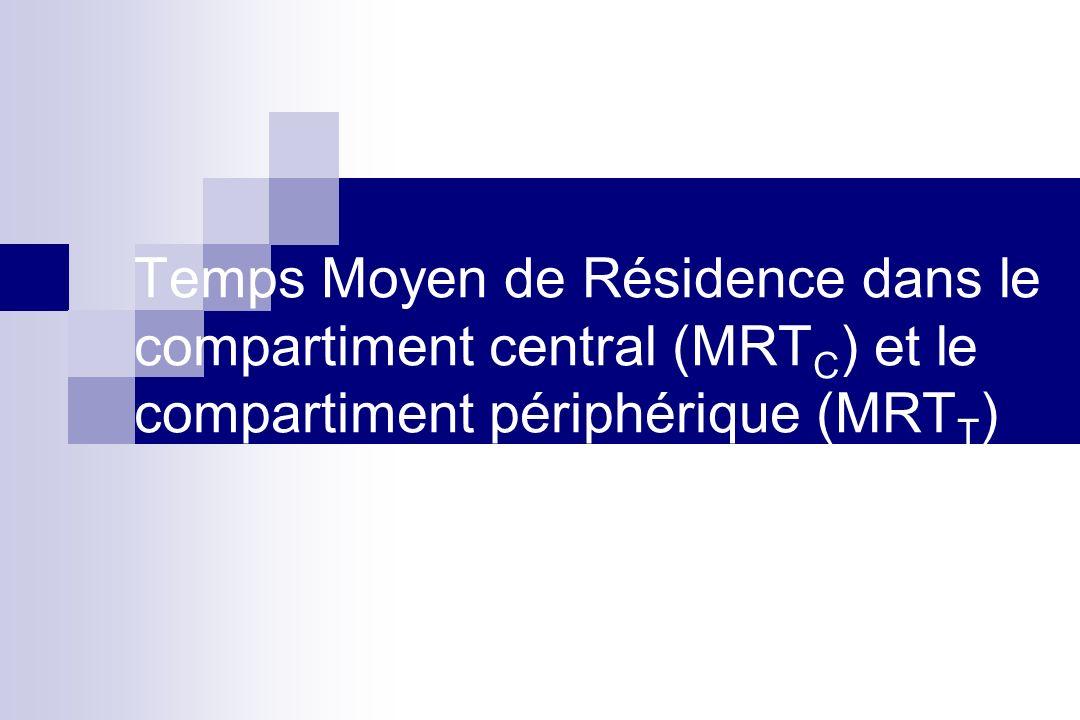 Temps Moyen de Résidence dans le compartiment central (MRT C ) et le compartiment périphérique (MRT T )