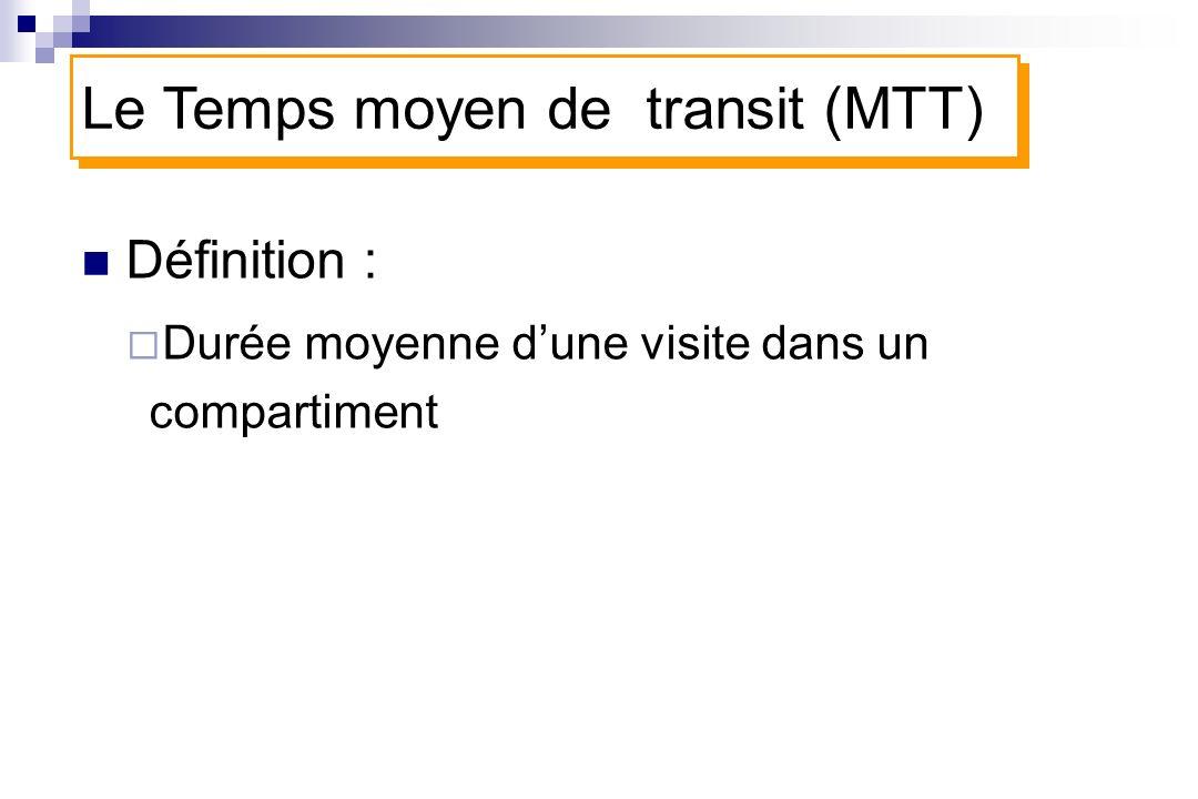 Définition : Durée moyenne dune visite dans un compartiment Le Temps moyen de transit (MTT)
