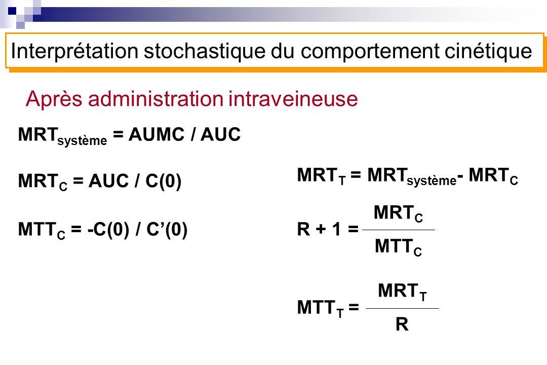 MRT système = AUMC / AUC MRT C = AUC / C(0) MTT C = -C(0) / C(0) R + 1 = MRT C MTT C MRT T = MRT système - MRT C MTT T = MRT T R Interprétation stocha