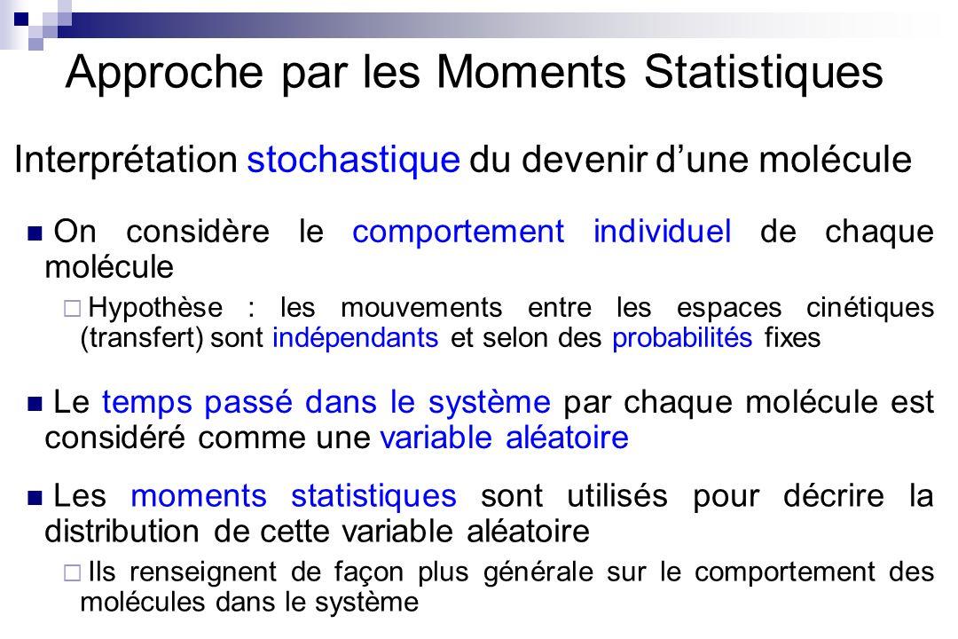 Interprétation stochastique du devenir dune molécule Approche par les Moments Statistiques Les moments statistiques sont utilisés pour décrire la dist