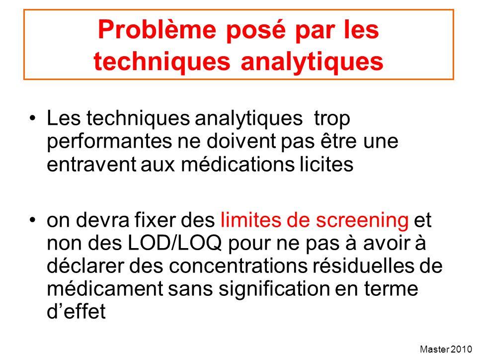 Master 2010 Problème posé par les techniques analytiques Les techniques analytiques trop performantes ne doivent pas être une entravent aux médication