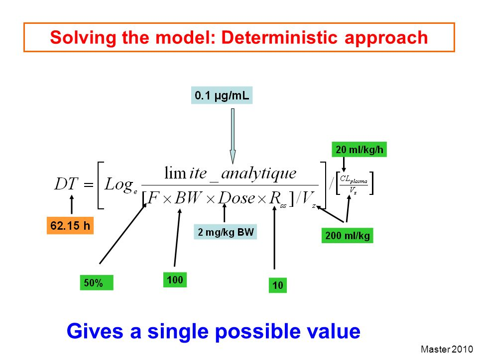 Master 2010 Solving the model: Deterministic approach Gives a single possible value