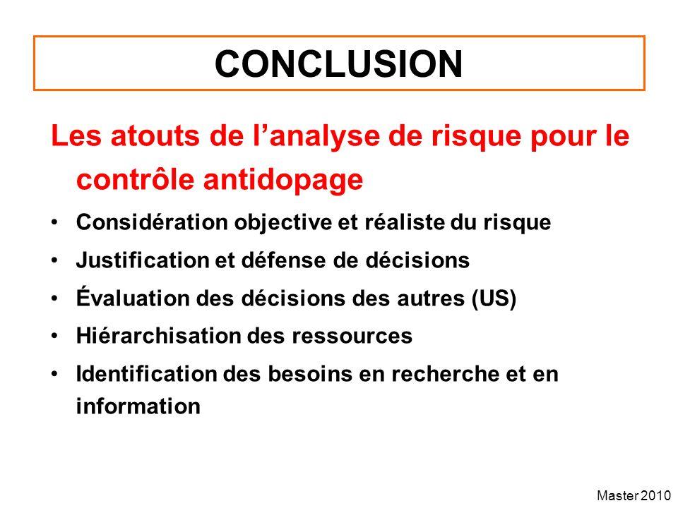 Master 2010 CONCLUSION Les atouts de lanalyse de risque pour le contrôle antidopage Considération objective et réaliste du risque Justification et déf
