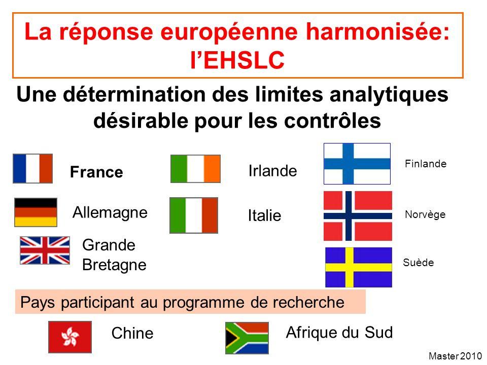 Master 2010 La réponse européenne harmonisée: lEHSLC France Allemagne Irlande Italie Grande Bretagne Une détermination des limites analytiques désirab