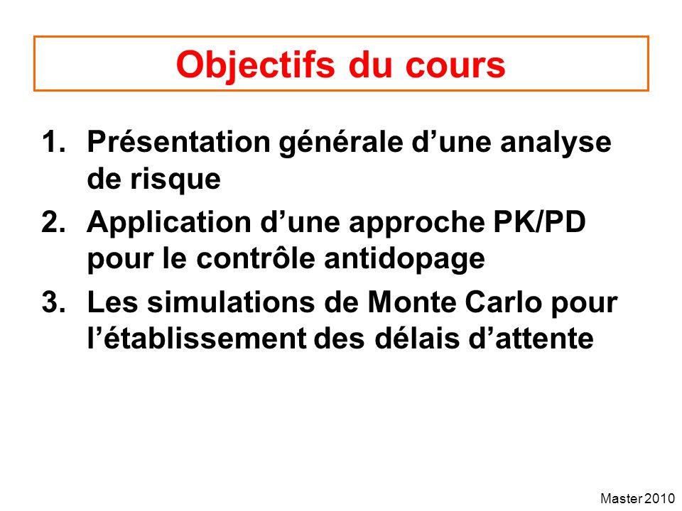 Master 2010 Objectifs du cours 1.Présentation générale dune analyse de risque 2.Application dune approche PK/PD pour le contrôle antidopage 3.Les simu